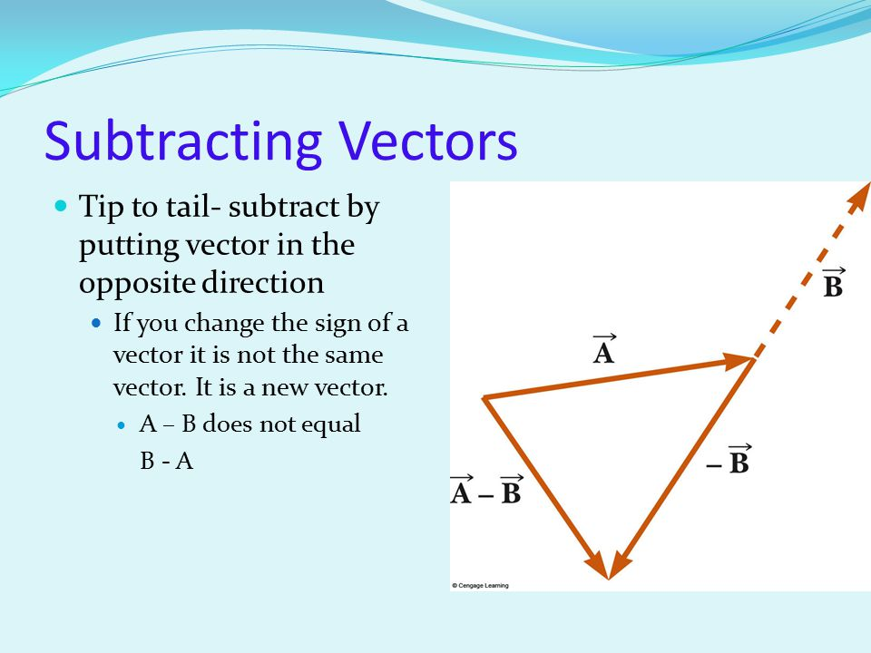 Subtracting Vectors Tip to tail- subtract by putting vector in the opposite direction.