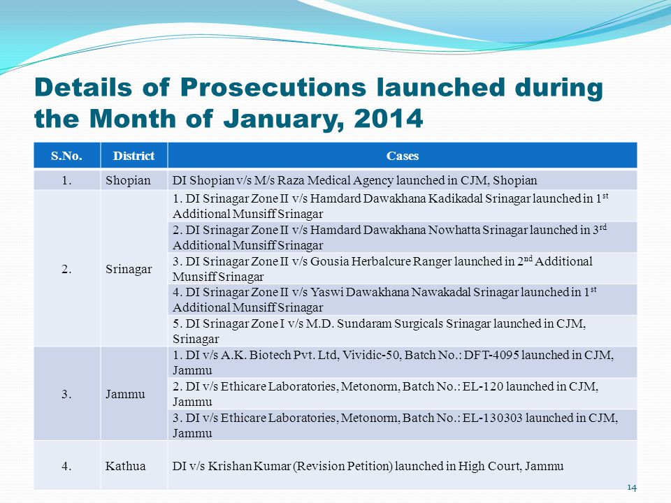 Details of Prosecutions launched during the Month of January, 2014