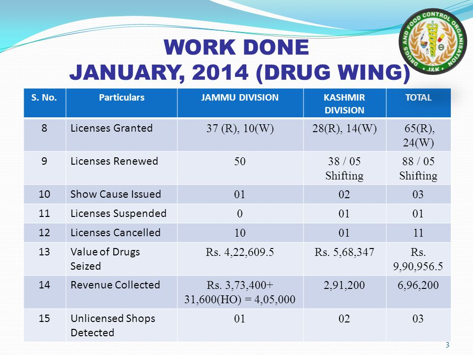 WORK DONE JANUARY, 2014 (DRUG WING)