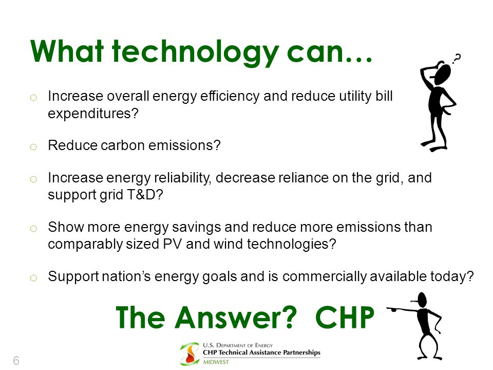 What technology can… The Answer CHP
