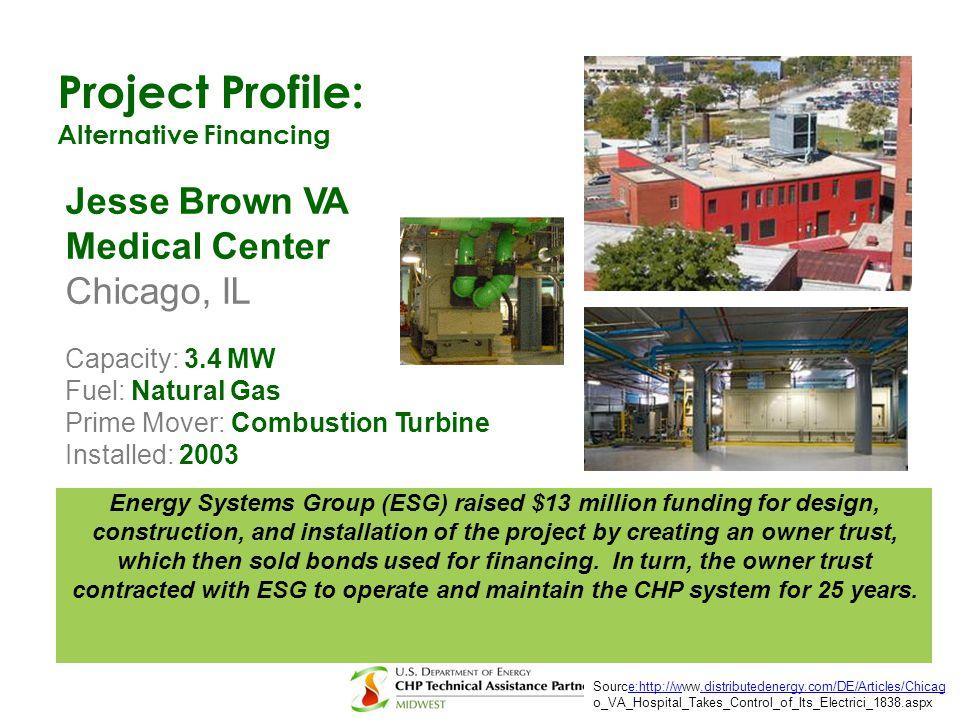 Project Profile: Alternative Financing