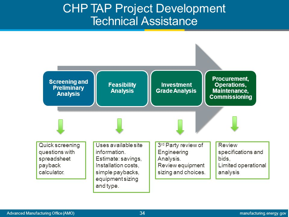CHP TAP Project Development Technical Assistance