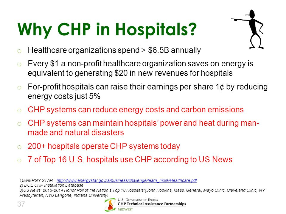 Why CHP in Hospitals Healthcare organizations spend > $6.5B annually. Every $1 a non-profit healthcare organization saves on energy is.