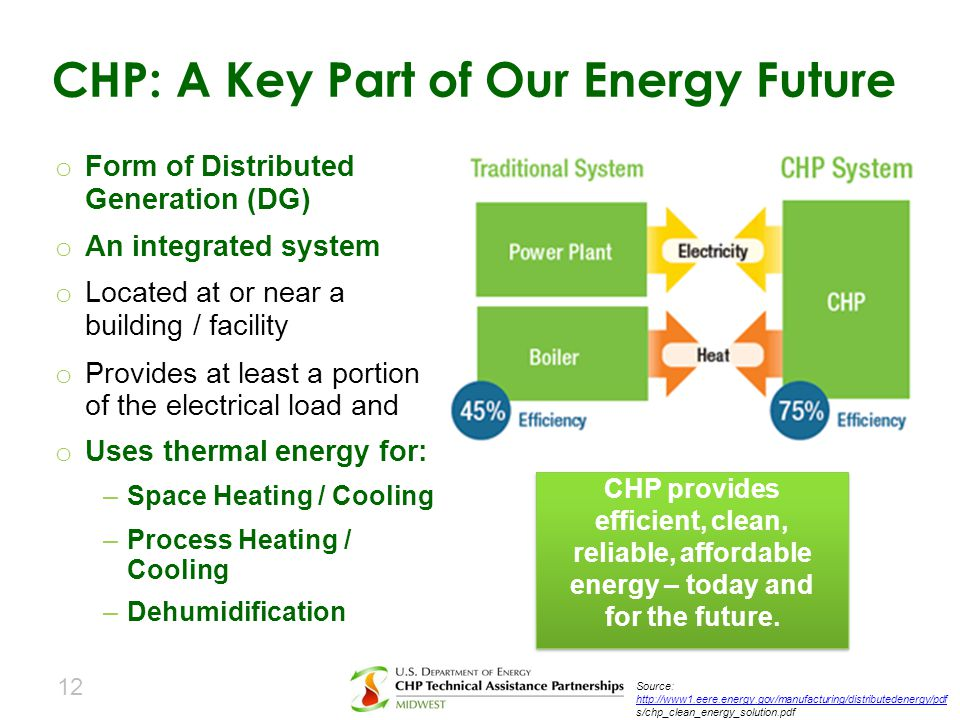 CHP: A Key Part of Our Energy Future