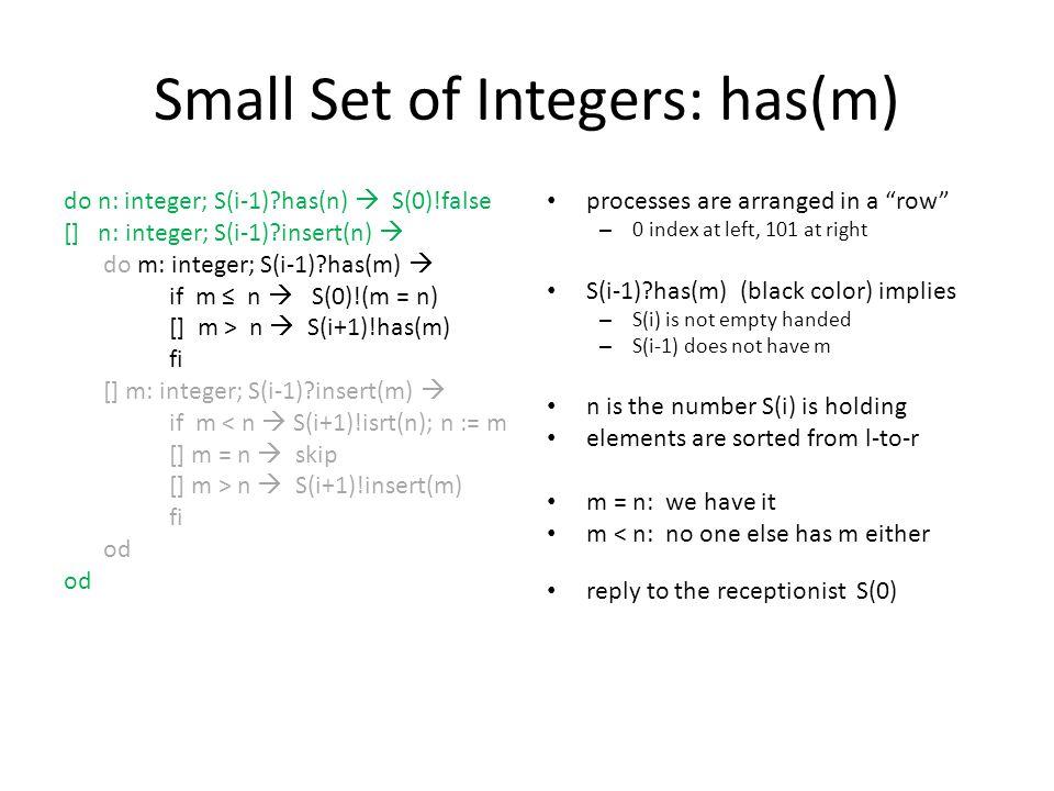 Small Set of Integers: has(m)