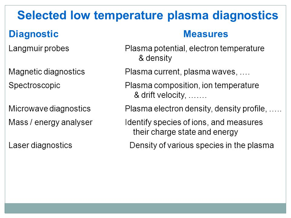 Selected low temperature plasma diagnostics
