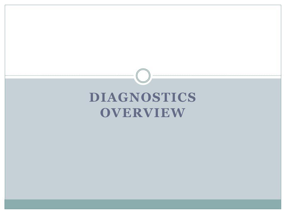 Diagnostics overview