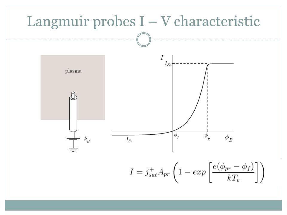 Langmuir probes I – V characteristic