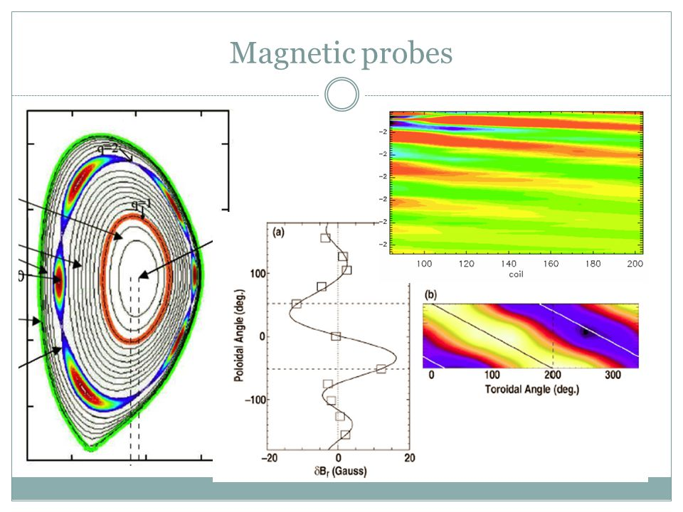 Magnetic probes
