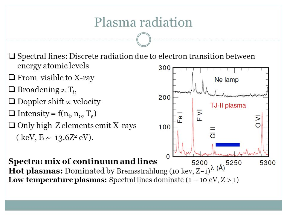 Plasma radiation Spectral lines: Discrete radiation due to electron transition between energy atomic levels.