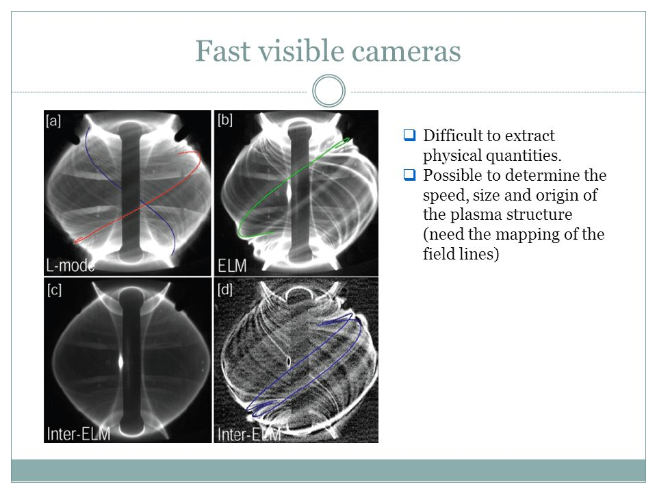 Fast visible cameras Difficult to extract physical quantities.