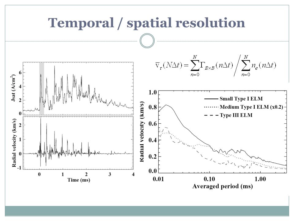 Temporal / spatial resolution