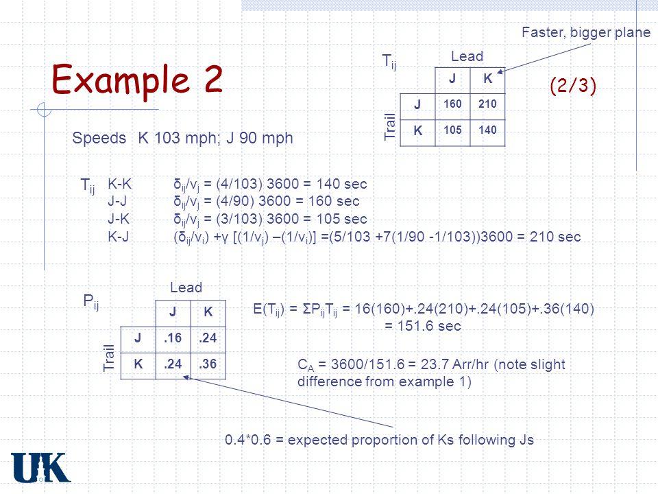 Example 2 (2/3) Tij Speeds K 103 mph; J 90 mph Tij Pij