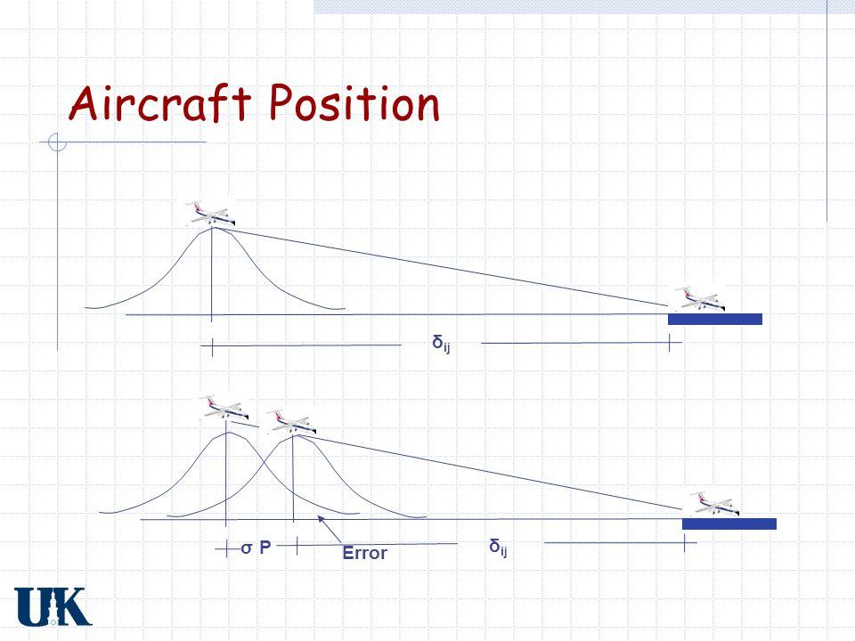 Aircraft Position δij σ P δij Error