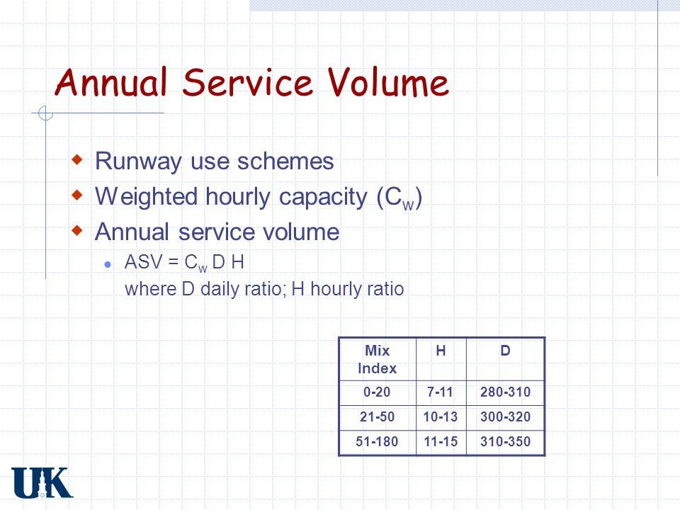 Annual Service Volume Runway use schemes Weighted hourly capacity (Cw)