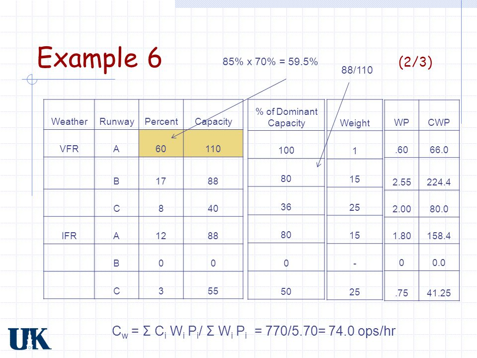 Example 6 (2/3) Cw = Σ Ci Wi Pi/ Σ Wi Pi = 770/5.70= 74.0 ops/hr