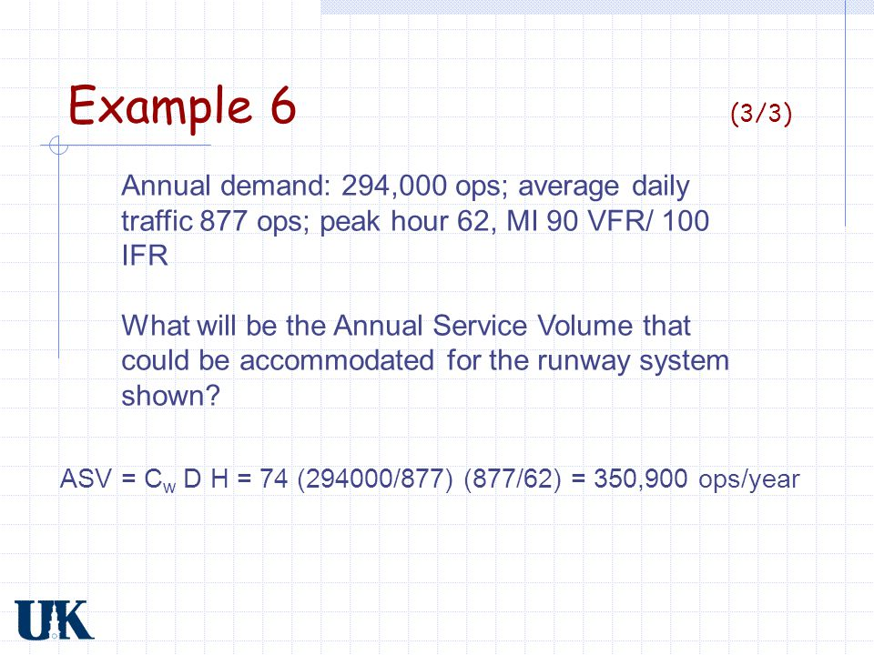 Example 6 (3/3) Annual demand: 294,000 ops; average daily traffic 877 ops; peak hour 62, MI 90 VFR/ 100 IFR.