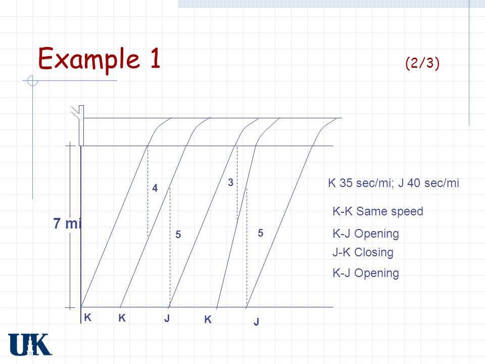 Example 1 (2/3) 7 mi K 35 sec/mi; J 40 sec/mi K-K Same speed