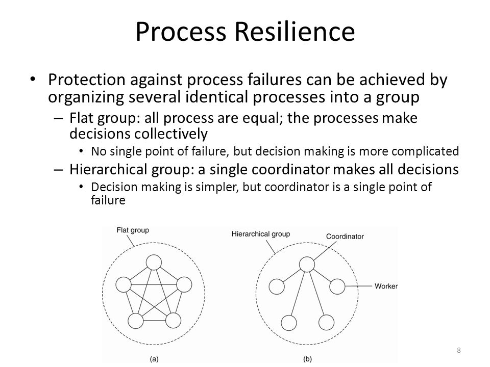 Process Resilience Protection against process failures can be achieved by organizing several identical processes into a group.