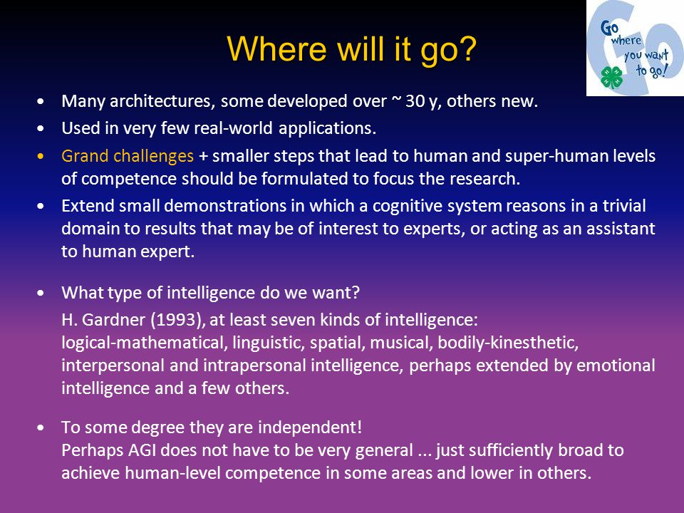 Where will it go Many architectures, some developed over ~ 30 y, others new. Used in very few real-world applications.