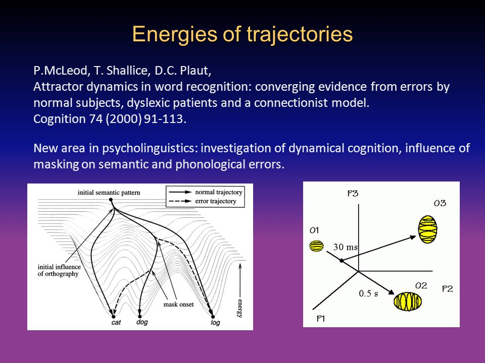 Energies of trajectories