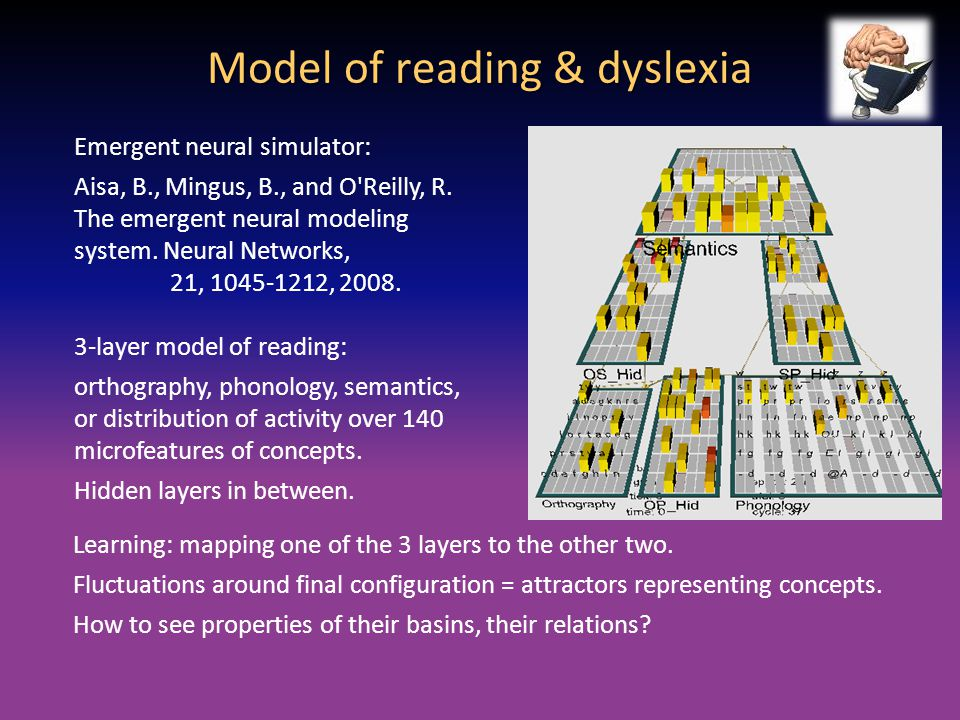 Model of reading & dyslexia