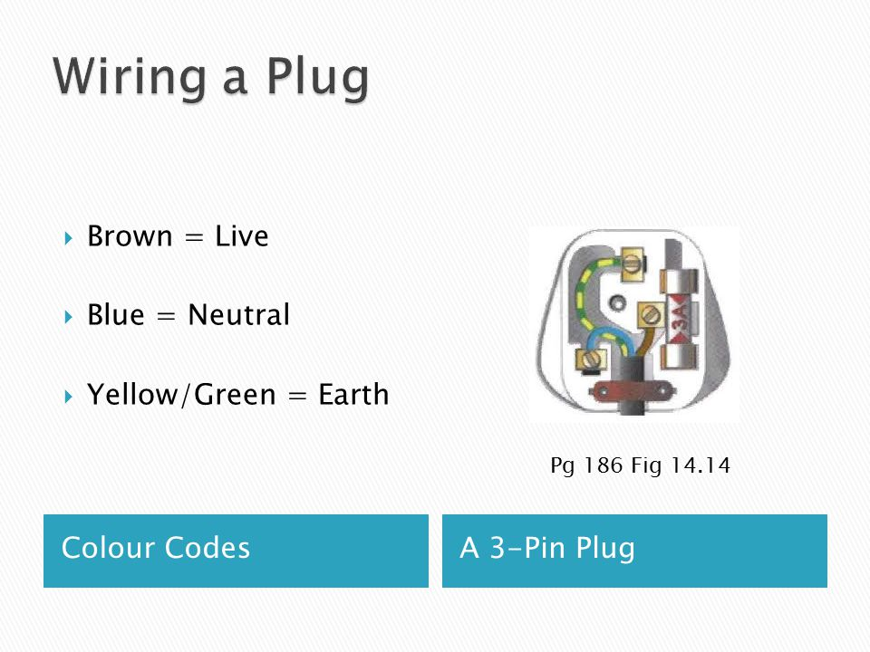 Wiring a Plug Brown = Live Blue = Neutral Yellow/Green = Earth