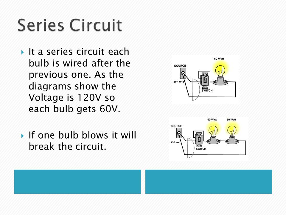 Series Circuit It a series circuit each bulb is wired after the previous one. As the diagrams show the Voltage is 120V so each bulb gets 60V.