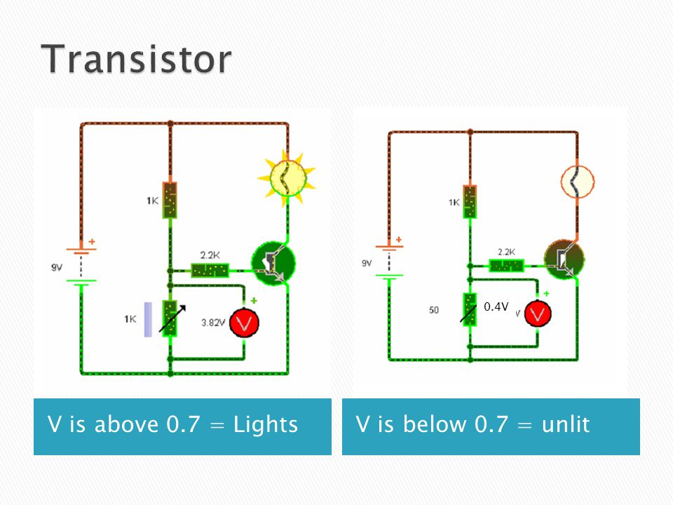 Transistor 0.4V V is above 0.7 = Lights V is below 0.7 = unlit