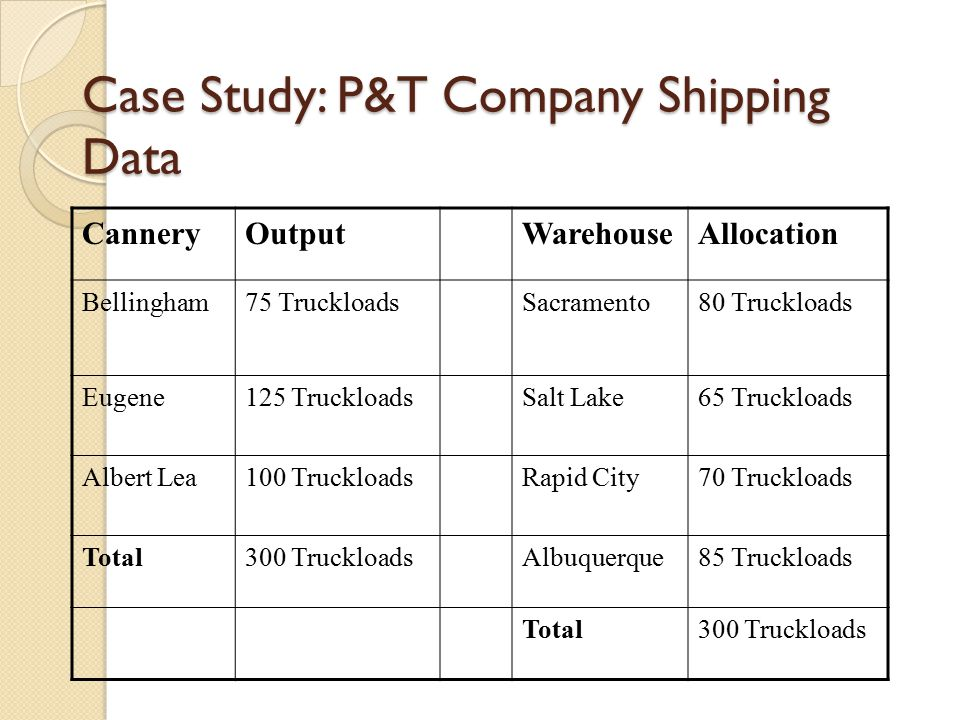 Case Study: P&T Company Shipping Data