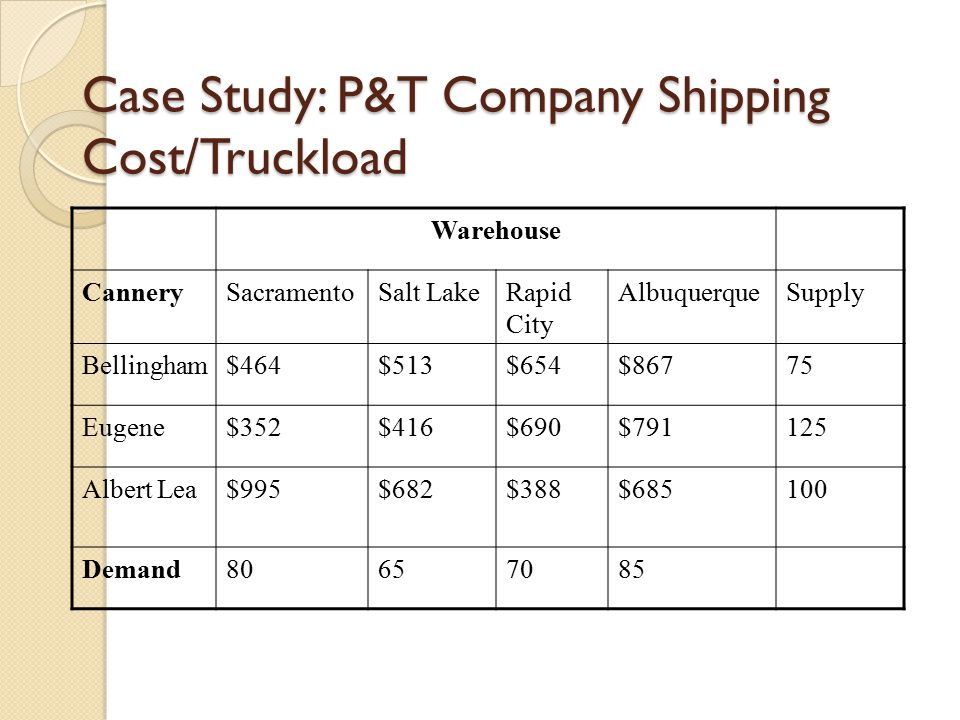 Case Study: P&T Company Shipping Cost/Truckload