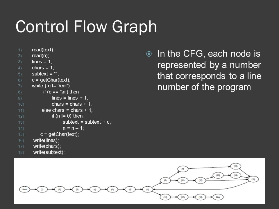 Control Flow Graph read(text); read(n); lines = 1; chars = 1; subtext = ; c = getChar(text);