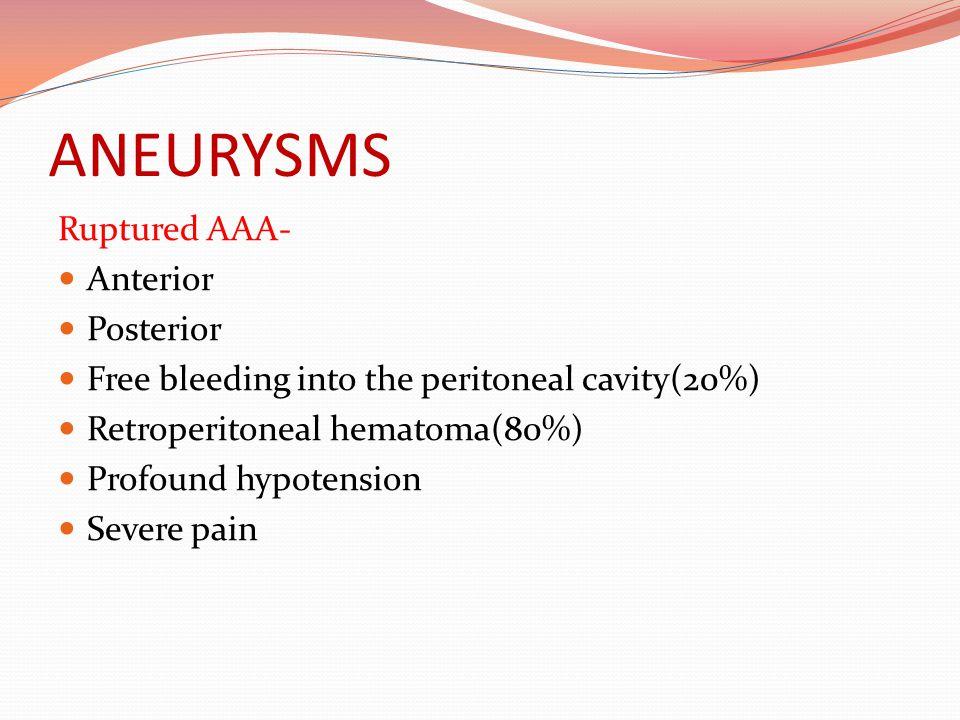 ANEURYSMS Ruptured AAA- Anterior Posterior