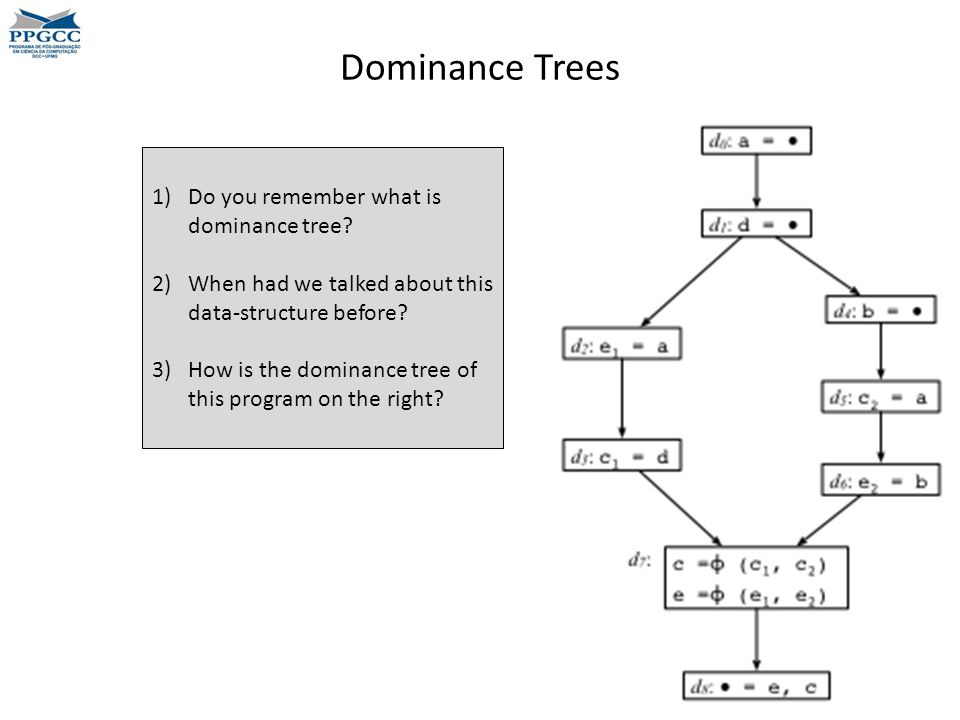 Dominance Trees Do you remember what is dominance tree