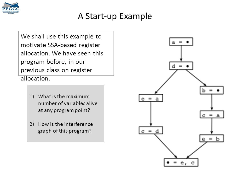 A Start-up Example