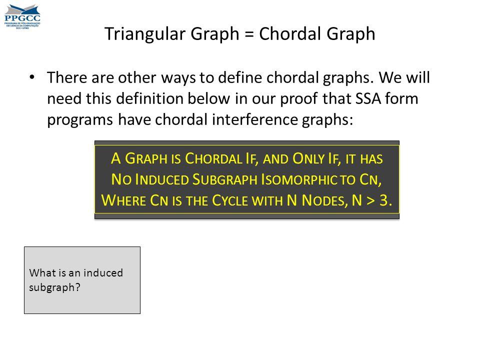 Triangular Graph = Chordal Graph