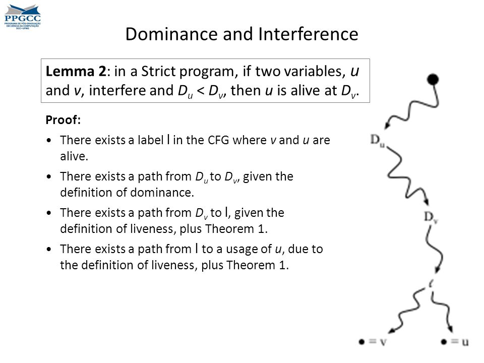 Dominance and Interference