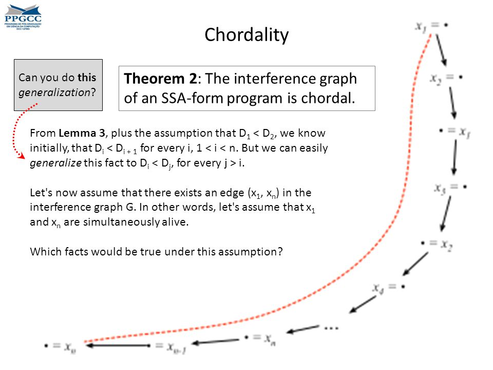Chordality Can you do this generalization Theorem 2: The interference graph of an SSA-form program is chordal.