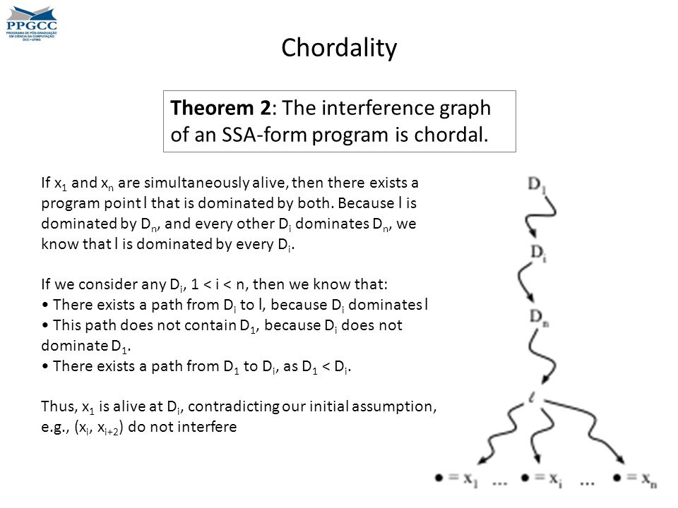 Chordality Theorem 2: The interference graph of an SSA-form program is chordal.