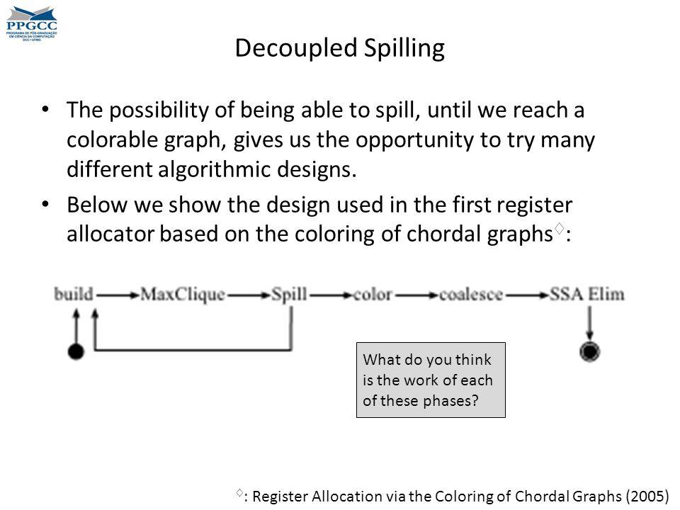 Decoupled Spilling