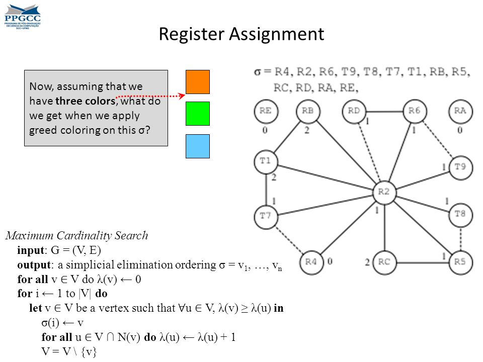 Register Assignment Now, assuming that we have three colors, what do we get when we apply greed coloring on this σ