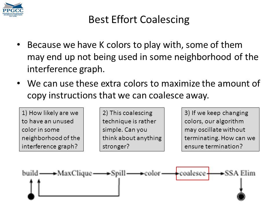 Best Effort Coalescing