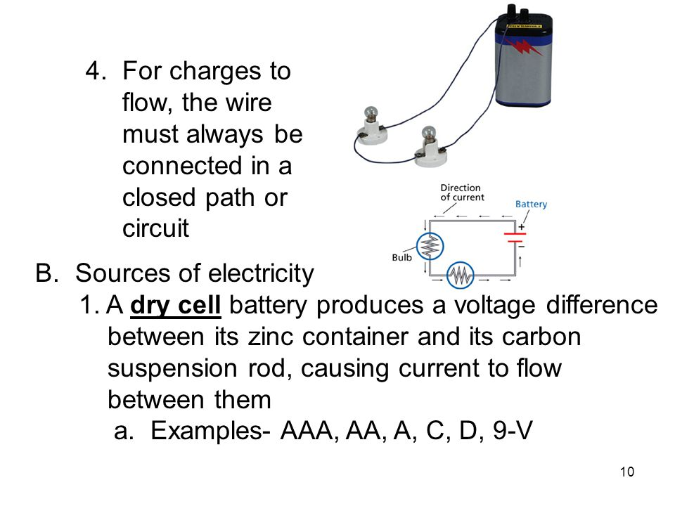 4. For charges to flow, the wire. must always be. connected in a. closed path or. circuit. Sources of electricity.
