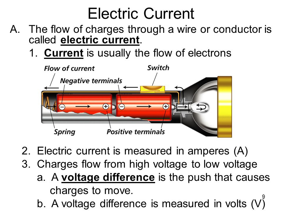 Electric Current The flow of charges through a wire or conductor is called electric current. 1. Current is usually the flow of electrons.