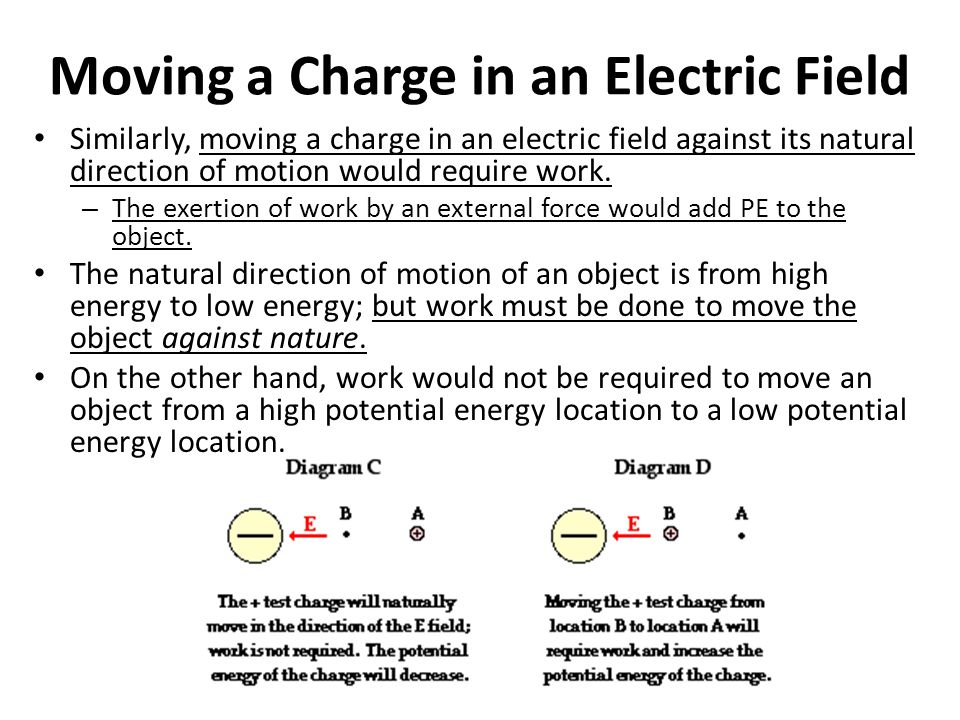 Moving a Charge in an Electric Field