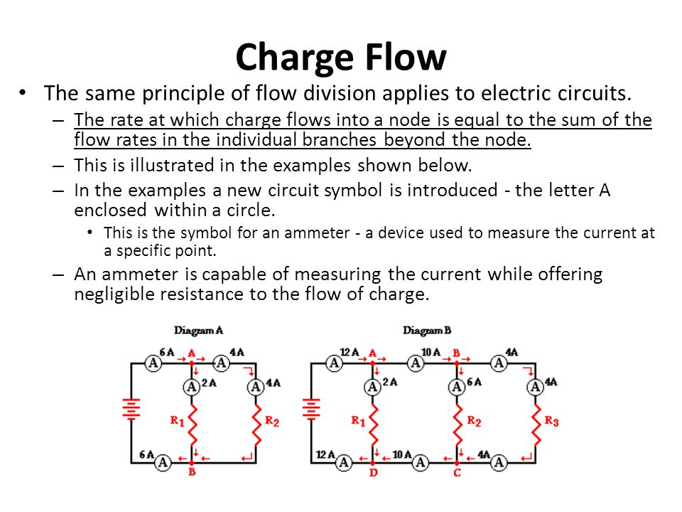 Charge Flow The same principle of flow division applies to electric circuits.