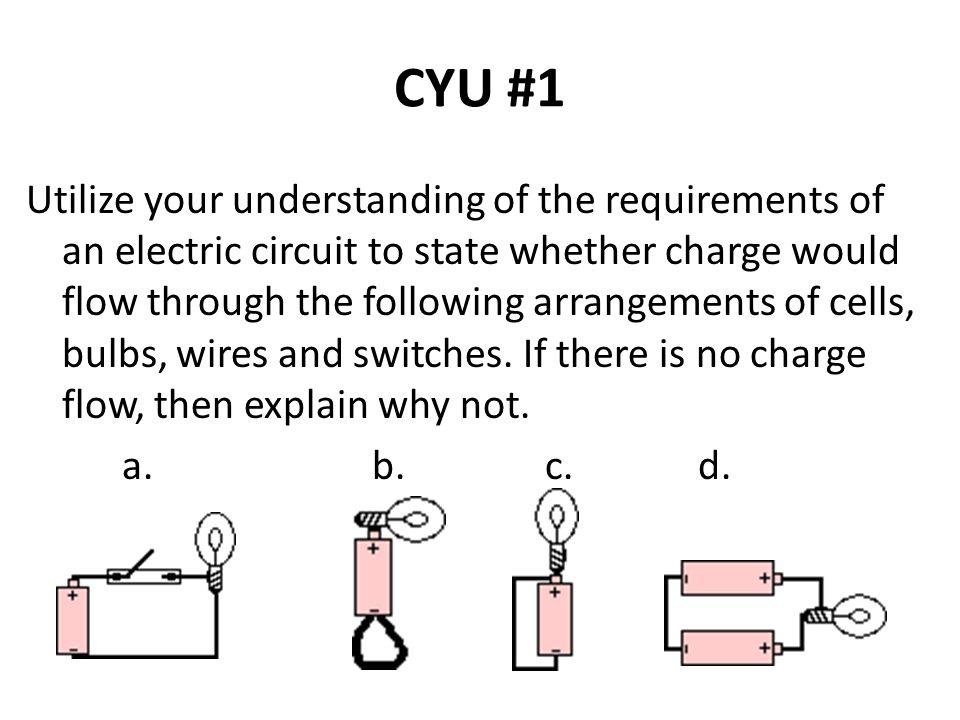 CYU #1