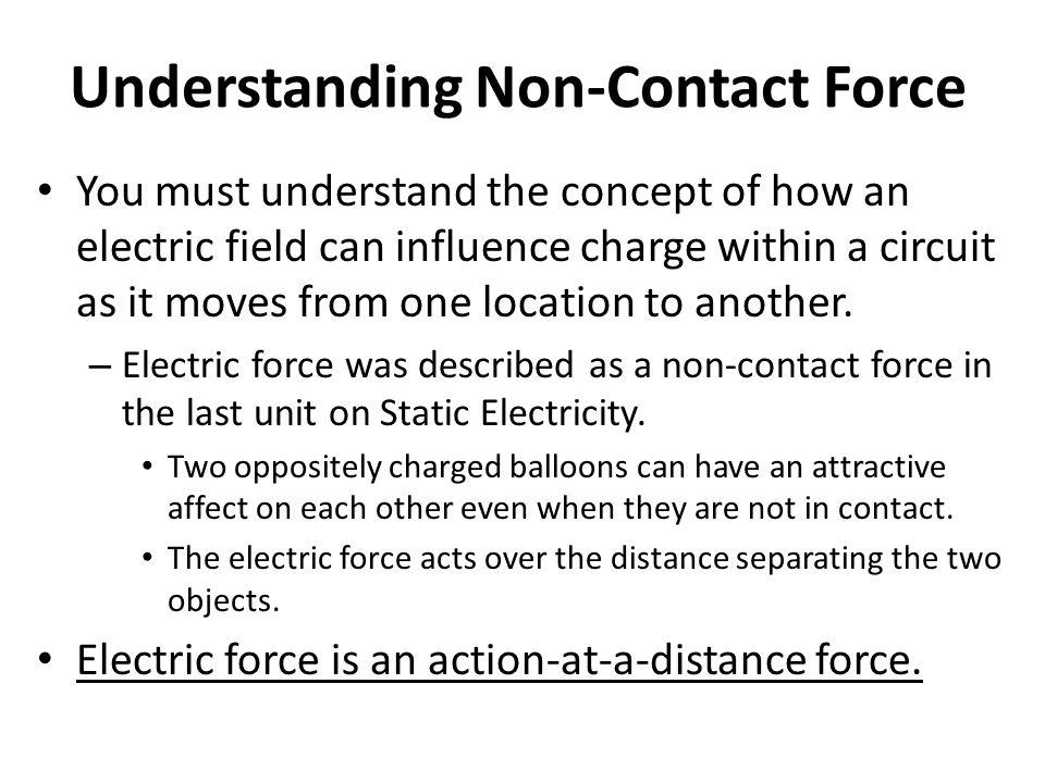 Understanding Non-Contact Force