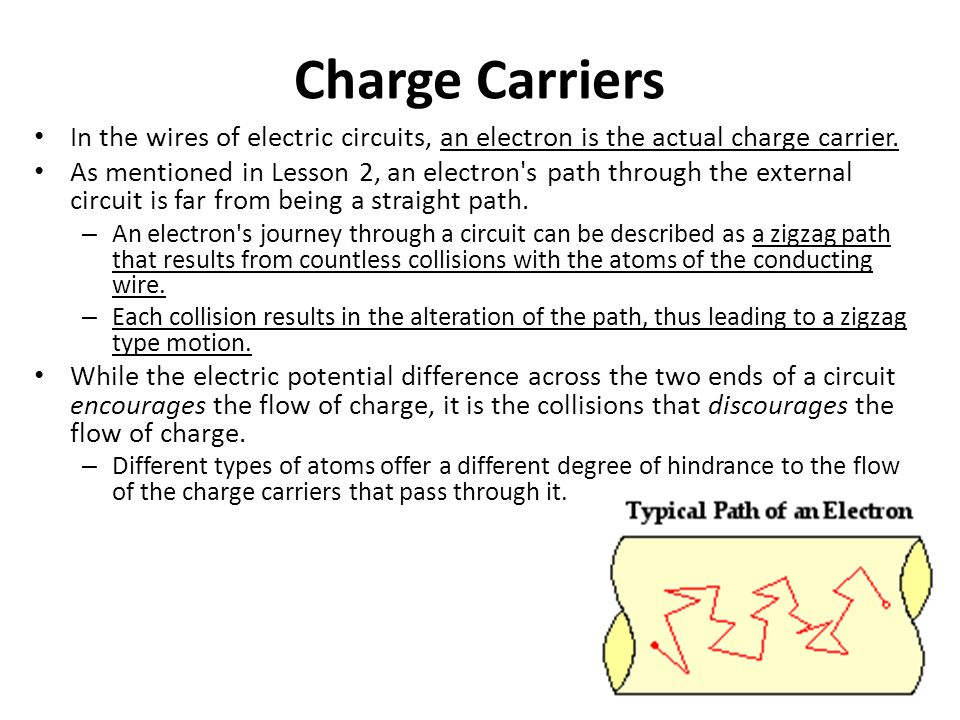 Charge Carriers In the wires of electric circuits, an electron is the actual charge carrier.
