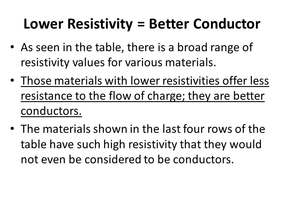 Lower Resistivity = Better Conductor